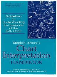 ChartInterpretationBook