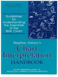 ChartInterpretationBook