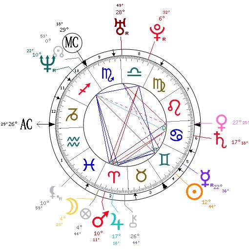 ariess horoscope russell