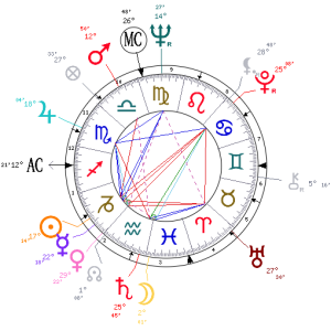 Birth chart for Elvis Presley
